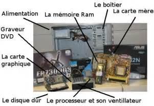 composants de l ordinateur