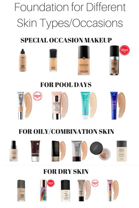 Maybelline Mineral Sense Of Water Skin Shedding types of makeup foundations style guru fashion glitz