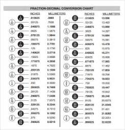 decimal house image gallery decimal chart