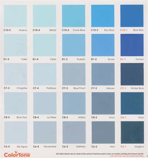 warna cat tembok aquaproof desain rumah minimalis