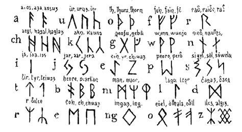 alfabeto celtico lettere esonet it pagine scelte di esoterismo imago templi 6 3