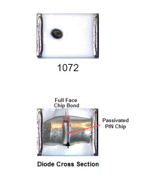 pin diode lifetime pin diode minority carrier lifetime 28 images ba479g datasheet rf pin diodes lect12