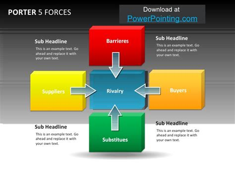 Powerpoint Porter 5 Forces Porter Five Forces Ppt