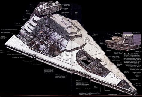 slave 1 cross section why the star destroyer looks different in the rogue one a