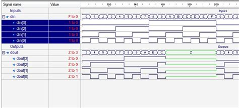 piso verilog code design of binary to excess3 code converter using with