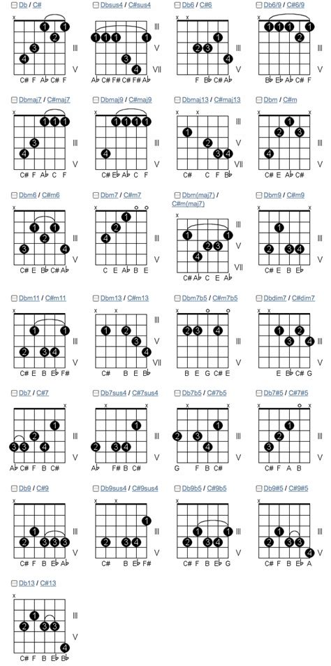 learn guitar notes pdf self learning guitar pdf todonewsyh over blog com
