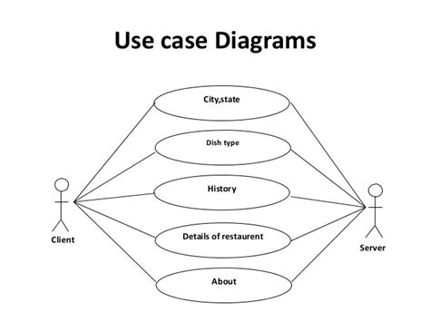restaurant use diagram use diagram android app image collections how to