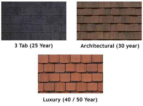 shingle styles roofing expert property services
