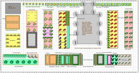 How To Layout A Garden Garden Plan 2011 Vegetable Garden Plan 1