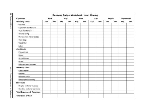 landscaping business plan template lawn mowing business plan bloggerluv