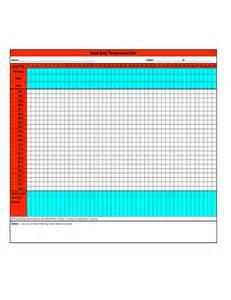 basal temperature chart template free