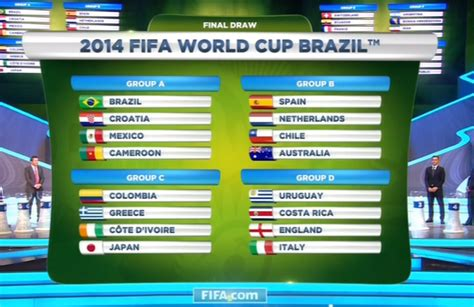 world cup today match result fifa world cup 2014 brazil fixtures groups time table