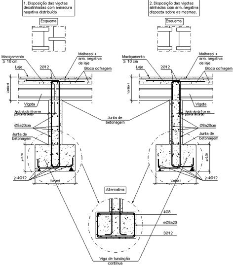 lade da pavimento pormenores construtivos cype csz009 laje de piso t 233 rreo