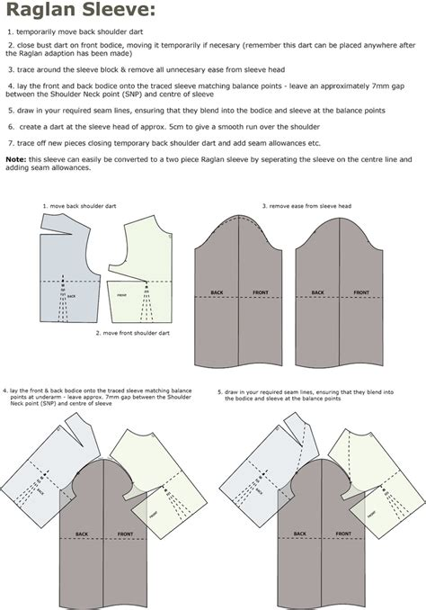 pattern making introduction introduction to pattern cutting raglan sleeve part 1