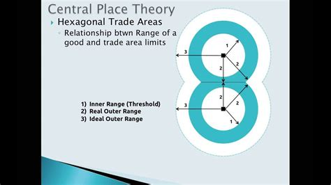 central place theory wikipedia