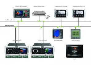 fusion 700 marine stereo wiring diagram marine free printable wiring diagrams