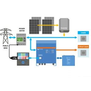 victron multiplus wiring elsavadorla
