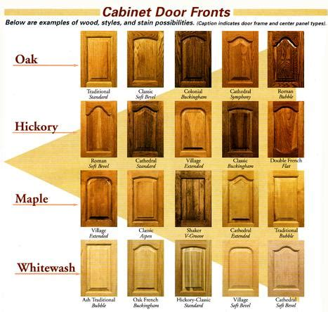 replace kitchen cabinet doors of building kitchen