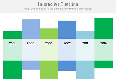 colorful and interactive timeline elearning templates