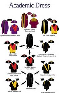 academic colors before the day keele