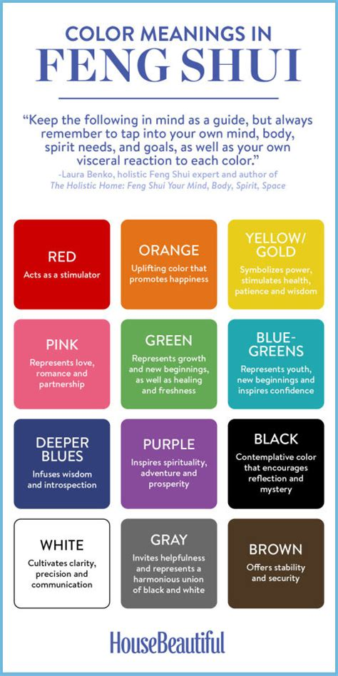 Feng Shui Color Chart | color the holistic feng shui way my interview for house