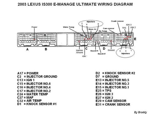 lexus is300 lip kit wiring diagrams wiring diagrams