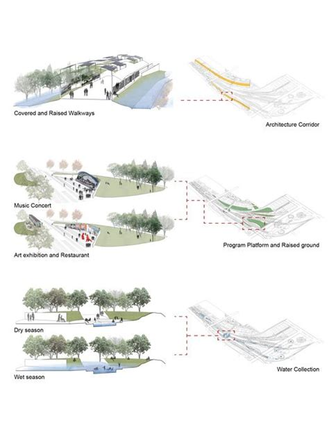 urban design proposal gallery of kaohsiung port station urban design winning