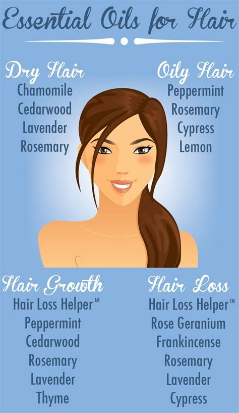 Essential Hair Care Tips For Every Type Of Hair | hair care ideas essential oils for every type of hair