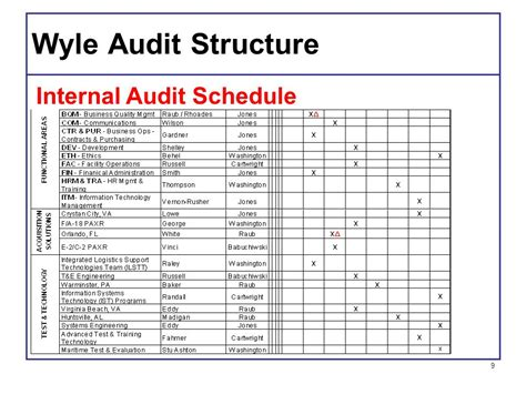 audit schedule template iso 9001 audits a management tool ppt