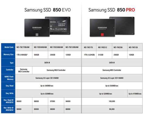 Ori Samsung Ssd 850evo 250gb Ssd 850 Evo 2 5 250 Giga buy the samsung 850 evo 2 5 250gb sata iii ssd at tigerdirect ca