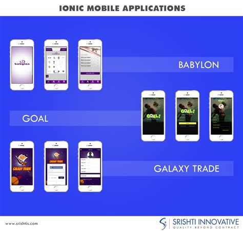 learning ionic build hybrid mobile applications with html5 arvind what is ionic web and mobile application development