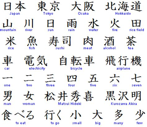 kanji tattoo designs pictures and artwork