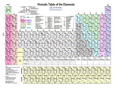 printable periodic table for classroom free printable periodic table of elements color pdf
