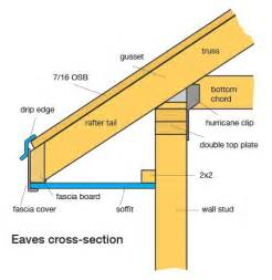 c section overhang pictures roof fascia google search fascias pinterest search