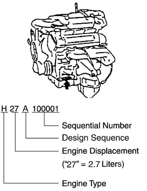 Suzuki Engine Numbers Repair Guides Engine Identification Engine