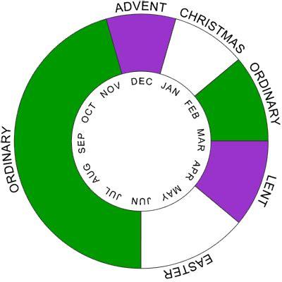 Catholic Liturgical Calendar Search Results For Calendar Of Liturgical Year
