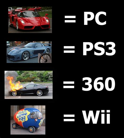 Funny Gaming Memes - console wars 10 of the most funny memes n4g images frompo