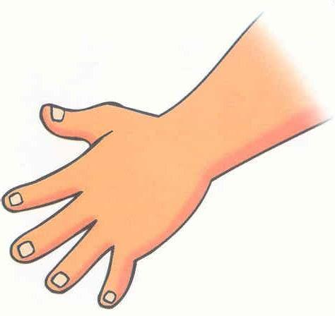 gambar tato tangan kartun prasekolah sk lb johnson gambar bertema anggota badan