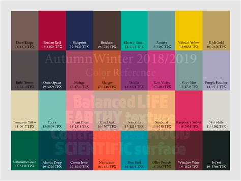 trend color aw2018 2019 trend forecasting on pantone canvas gallery