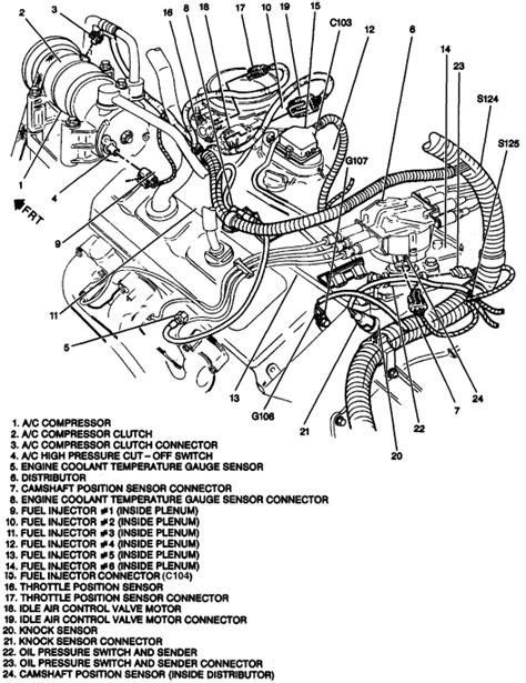 chevy astro 4 3 2003 engine diagram get free image