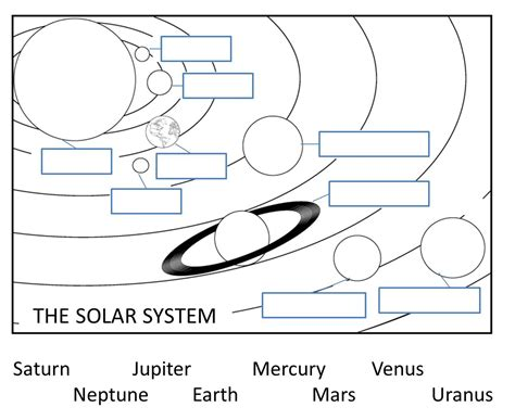 blank solar system diagram solar system worksheets fill in page 2 pics about space