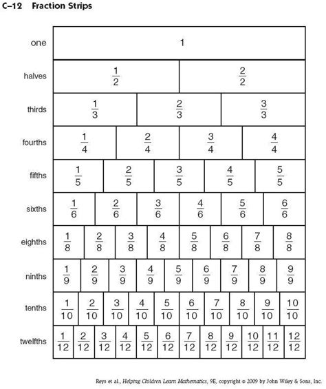 printable math worksheets fraction bars blank fraction strips worksheet fractions made