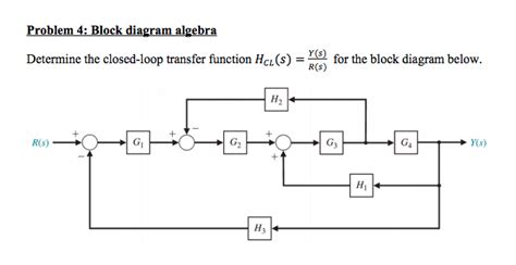 transfer functions from block diagrams problem 4 block diagram algebra determine the clo