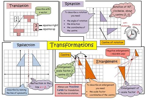 09 itf tutorial review questions transformations rotation reflection translation