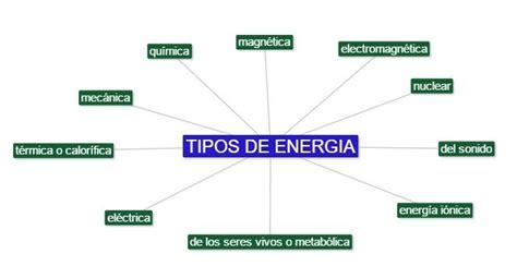 definicion corta de energia unidad 8 la energ 237 a cienciasafa