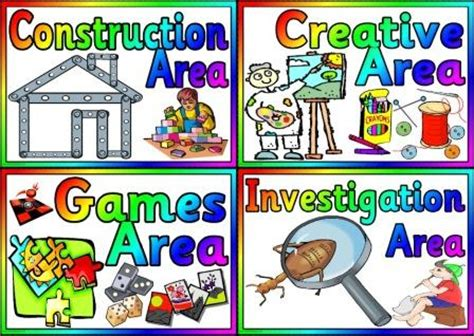 Printable Classroom Area Signs | teaching resources and educational posters create a