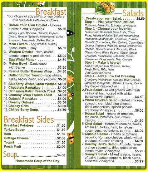 A Healthier Menu by Healthy Food Pyramid Recipes Clipart List For Plate