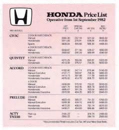 Honda Price List Pics For Gt Honda Shine Price List