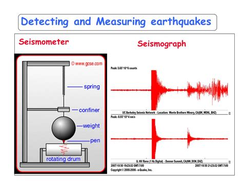 section 8 2 measuring earthquakes measuring and predicting natural disasters ppt video