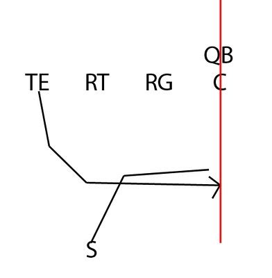 pattern matching zone rufio s playbook pattern matching in zone defenses